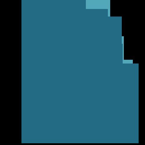 PMR personnes à mobilité réduite